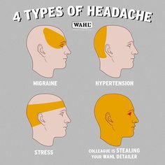 "Wahl Professional USA on Instagram: ""Who else has #4?"" Migraine, Hair Humor, Stress, Usa, Instagram, Anxiety"