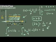 Función Impulso Unitario y La función Delta de Dirac Thing 1, Weather, Math, Studio, Math Resources, Weather Crafts, Mathematics