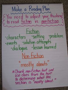 Make a Reading Plan - this is one of my lessons in my Testing as a Genre unit, in preparation for the end-of-year standardized testing.  See more on my blog, www.3rdgradegrapevine.blogspot.com
