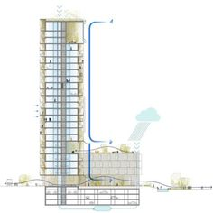 Residential Tower in Antwerp
