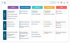 Swimlane marketing roadmap: A really (really) easy-to-understand snapshot of your marketing goals. Marketing Plan Template, Business Plan Template, French Language Learning, Teaching Spanish, Spanish Language, Marketing Goals, Business Marketing, English English, English Grammar