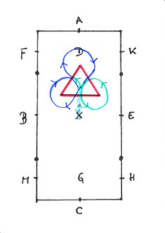 Stangensalat 2: Das Stangen-Dreieck