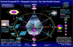 Internal Stargate | Quantum Images & Diagrams