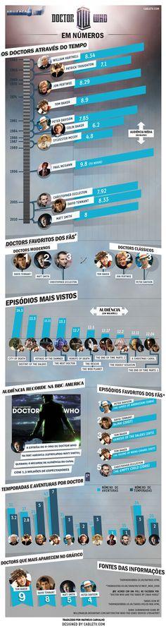 Infográficos   Universo Who - O primeiro e melhor site de Doctor Who do Brasil!