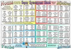 Super Synonyms Sheet - A free word mat featuring over 300 synonyms for the most common nouns, adjectives, verbs and adverbs. Perfect for use in the classroom!