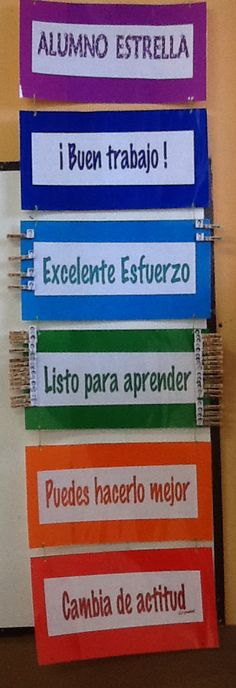 """""""Pinzómetro"""" XD. Info visual de la actitud de los alumnos."""