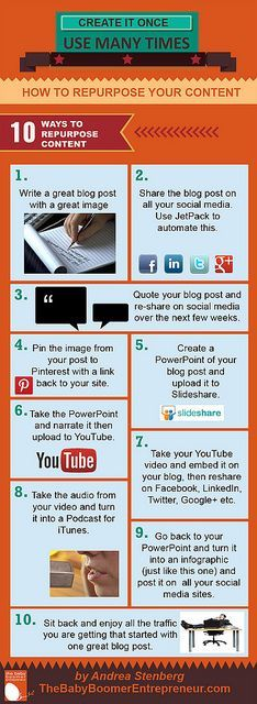 How to Repurpose Your #Content Pinned by www.goodinklings.com Gads and Oodles of Good  Advice, Tips & Tricks to Succeed as a Creative Person