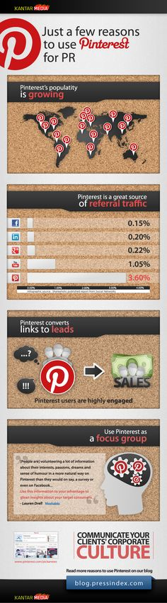 10 Reasons to Use Pinterest for PR [infographic]