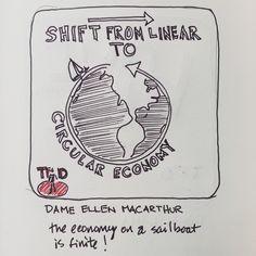 TED2015 Circular Economy, Sketch Notes