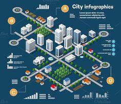 3D city isometric infographics by Alexzel on @creativemarket