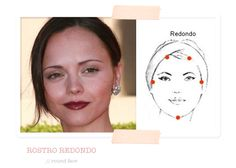 VISAJISMO: Los distintos Tipos de Rostros y sus Correcciones // VISAGISM: the different kind of faces and their correction