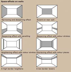 Smart guide to wallpaper from Eijffinger Wallpaper - Change the room .