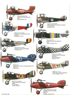World War 1 fighter planes. It's interesting that the American plane has a s… World War 1 fighter planes. It's interesting that the American plane has a swastika symbol on the side…Of course, this is before the symbol lived in infamy. Luftwaffe, Fokker Dr1, Photo Avion, Aircraft Painting, Vintage Airplanes, World War One, Military History, Military Aircraft, Mustang