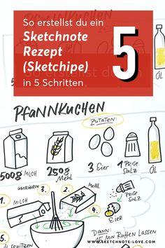 Rezepte sind super, um Sketchnotes zu üben. Keine Übung ohne »Sketchipe« (Sketchnotes + Recipe = Sketchipe). Durch Sketchnotes kannst du visuelle Rezepte erstellen und gleichzeitig Sketchnotes üben. Hier zeige ich dir, wie das geht. #sketchnotes #sketchnote #rezepte #sketchrezept #sketchzept Visual Thinking, Workshop, Sketch Notes, Simple Doodles, Simple Illustration, Bullet Journal Inspiration, Food Illustrations, Super, Lettering