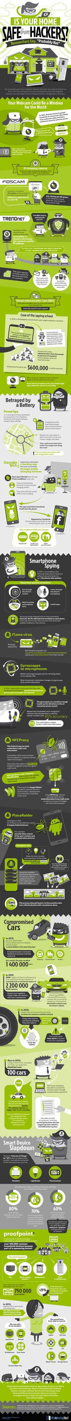 Is Your Home Safe From Hackers? #Infographic