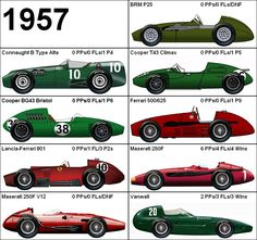 Formula One Grand Prix 1957 Cars