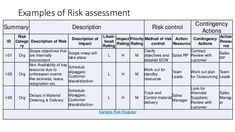 risk-assessment-iso-9001-16-638.jpg (638×359)