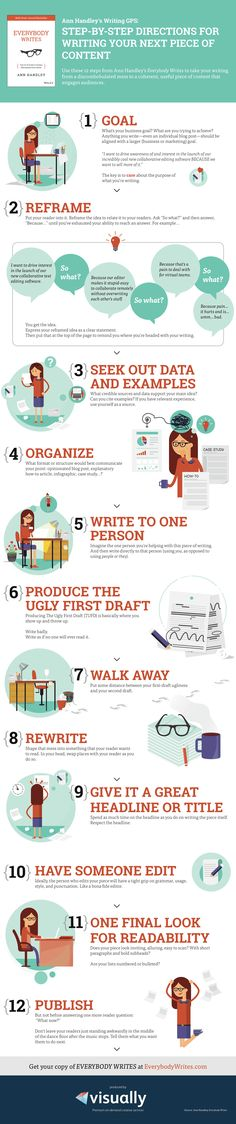 The Step-by-Step Guide to Creating Your Next Piece of Content - #Infographic #contentmarketing