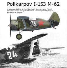 Polikarpov I-153 M-62