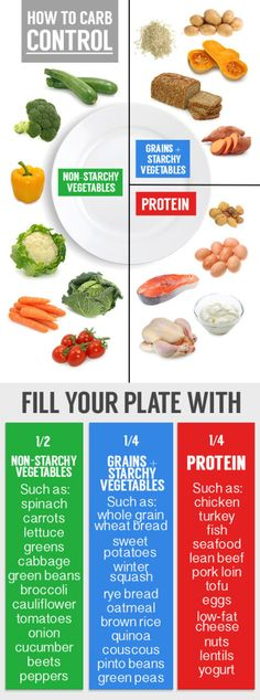 Atkins Food plan: Low Carbohydrate Food plan and Weight Loss Plan .- Learn additionally: Evaluation of the Atkins Food plan (Low Carbohydrate Food plan): Meals, Advantages and Dangers - Healthy Carbs, Healthy Tips, Healthy Choices, Healthy Snacks, Healthy Recipes, Carbs Protein, Healthy Plate, Healthy Protein, Eat Healthy