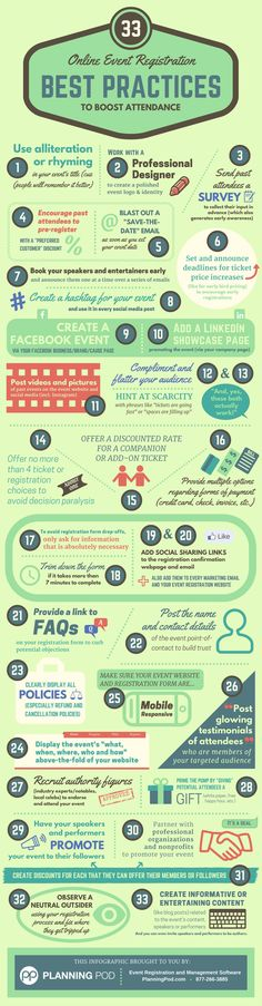 33 Best Practices for Boosting Online Event Registration #Infographic #Event