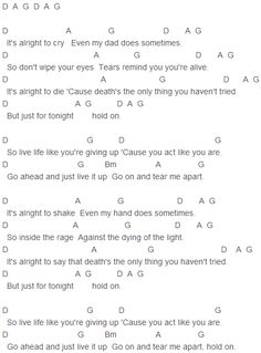 Chords more piano chords songs chords guitar songs ukulele ed sheeran