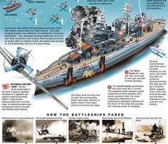 on December hundreds of Japanese fighter planes attacked the American naval base at Pearl Harbor near Honolulu, Hawaii. Naval History, Us History, Military History, American History, Pearl Harbor Day, Pearl Harbor Attack, Uss Oklahoma, Remember Pearl Harbor, Us Battleships