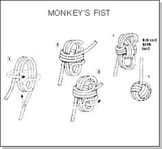 Fist knot monkey