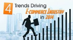Have you ever noticed the key trends which are driving ecommerce industry this year?