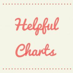 Helpful Quilting Charts - quilt sizes, what size quilt with charm packs/layer cakes etc, binding, how many strips from 1yd fabric etc etc