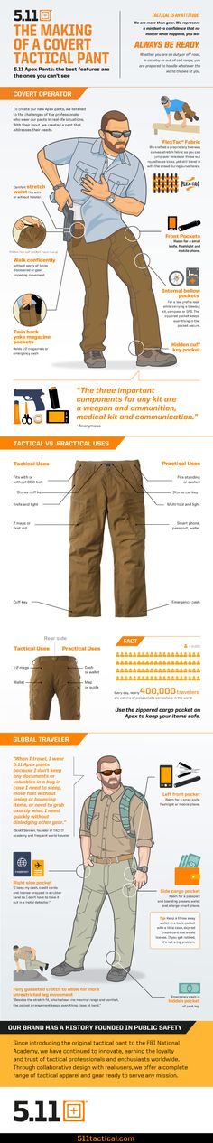 5.11 Apex pant: the best features are the ones you can't see