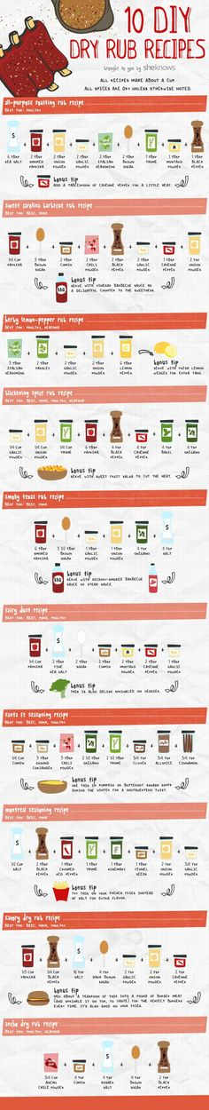 dry rub recipes infographic