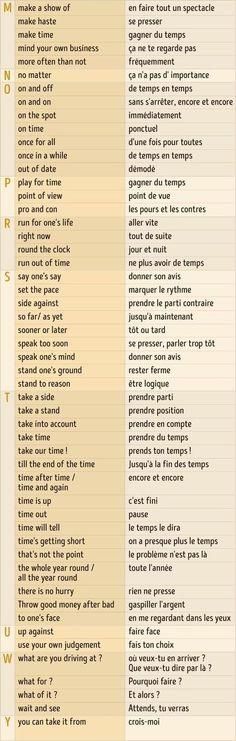 Une grille simple et très pratique. Garde-la, elle te sera utile. #frenchlanguage