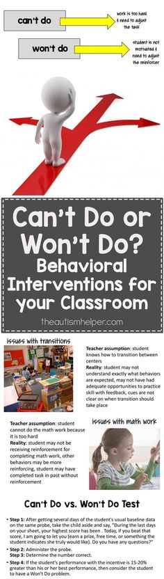 Is your student acting out because they can�t do the work or because they won�t do the work? Find out why the difference between these behaviors is so important for your classroom on the blog! From theautismhelper.com #theautismhelper