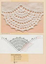 Risultati immagini per barrado de croche para toalha de banho
