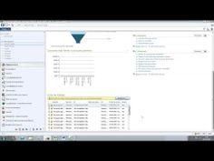 #Webinar IFR GROUP: #DynamicsAX 2012 R2. Inteligencia de Negocio en el ERP Global. (Versión completa) #MSDYNAX