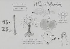 Die Pracht eines Kirschbaumes. #Kirschbaum #Steckrbrief #Baum #Rosarot #Frühlingsmomente #wundervoll #Esstisch