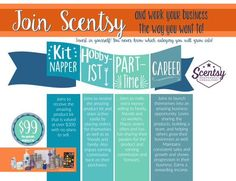 Join Scentsy and WORK it your way!  The $99 kit is valued at more than $300.  https://mywicklesshome.scentsy.us/join