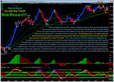Paint Bar Forex System 2020