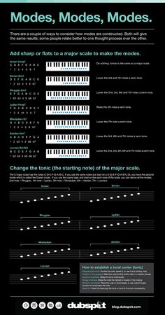 In this latest exploration of electronic music theory, Dubspot contributor Michael Emenau a. MNO investigates the concept of musical Modes. Music Chords, Recorder Music, Music Guitar, Piano Music, Music Music, Music Lyrics, Music Stuff, Live Music, Sheet Music