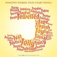 50 best positive adjectives positive descriptive words images on list of positive End Of Year Quotes, Ending Quotes, What Is Positive, Positive Words, J Words, Cool Words, List Of Positive Adjectives, Word Cloud Art, Descriptive Words