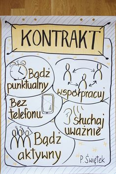 www.skutecznerysowanie.pl ☀Wyróźnij się! Naucz się robić flipcharty które przykują uwagę twoich słuchaczy. ☀ Sketch Notes, Kids And Parenting, Motto, Hand Lettering, Coaching, Workshop, Mindfulness, Techno, How To Plan