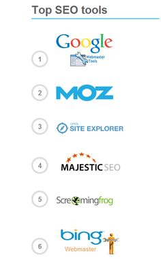 What Are The Top #SEO Tools For Online Marketing? #infographic
