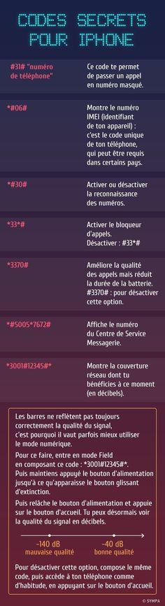 Sympa-sympa.com a rassemblé en un seul article tous les codes intéressants qui te donneront accès aux options cachées de ton portable.