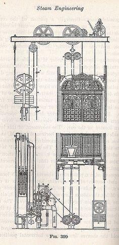 elevators images - Google Search