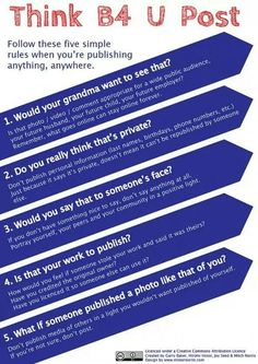 This is an internet safety graphic. Can be used in middle school and higher grades. Think before posting anything on social media. Smart School, School Social Work, High School, Social Media Safety, Social Skills, Middle School Counseling, School Counselor, Think Before You Post, Social Media Etiquette