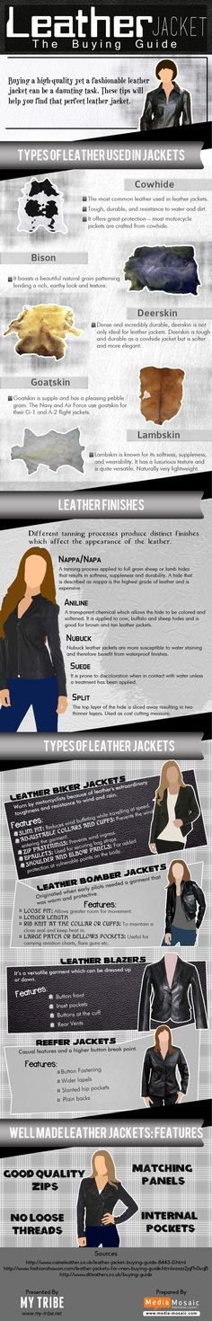 Leather Jacket: The Buying Guide #Infographics — Lightscap3s.com