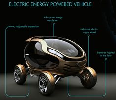 Eggo concept car... WTF #future #concept
