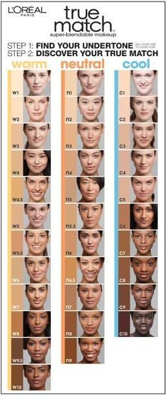 l'oreal true match swatches - Google Search