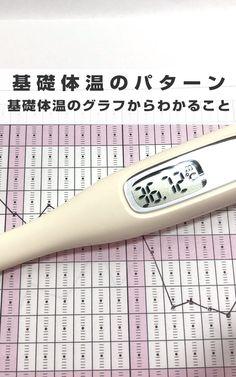 女性の体の中で起こっていることを予測できるデータが基礎体温です。 「妊活」において最も大切なのは、妊娠する可能性が高い排卵日ですが、基礎体温のグラフからはそのほかにもさまざまなことがわかります。 #基礎体温 #基礎体温妊活 #基礎体温パターン #基礎体温低い #基礎体温ガタガタ #基礎体温グラフ #基礎体温排卵日 #基礎体温妊娠 Fitbit